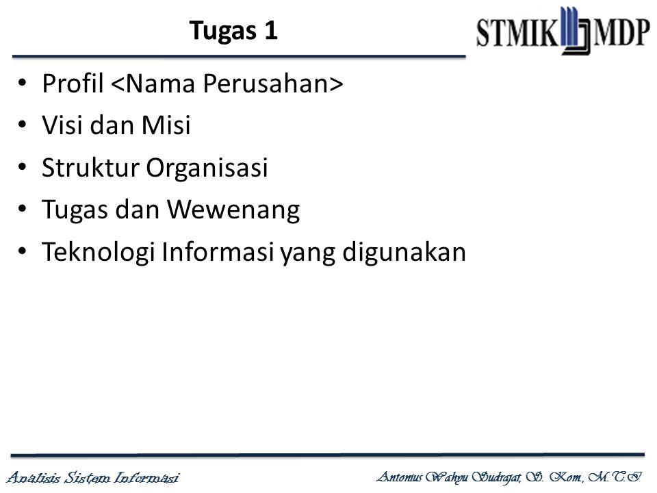 Tugas 1 Profil <Nama Perusahan> Visi dan Misi. Struktur Organisasi.