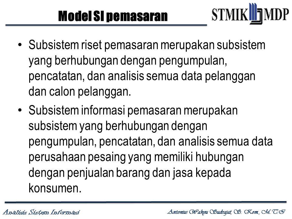 Model SI pemasaran