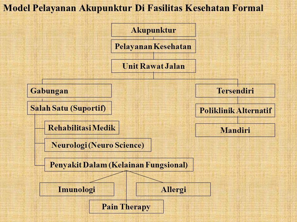 Model Pelayanan Akupunktur Di Fasilitas Kesehatan Formal