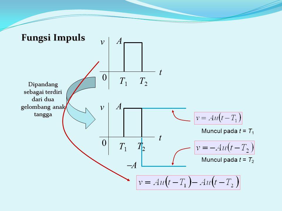 Dipandang sebagai terdiri dari dua gelombang anak tangga