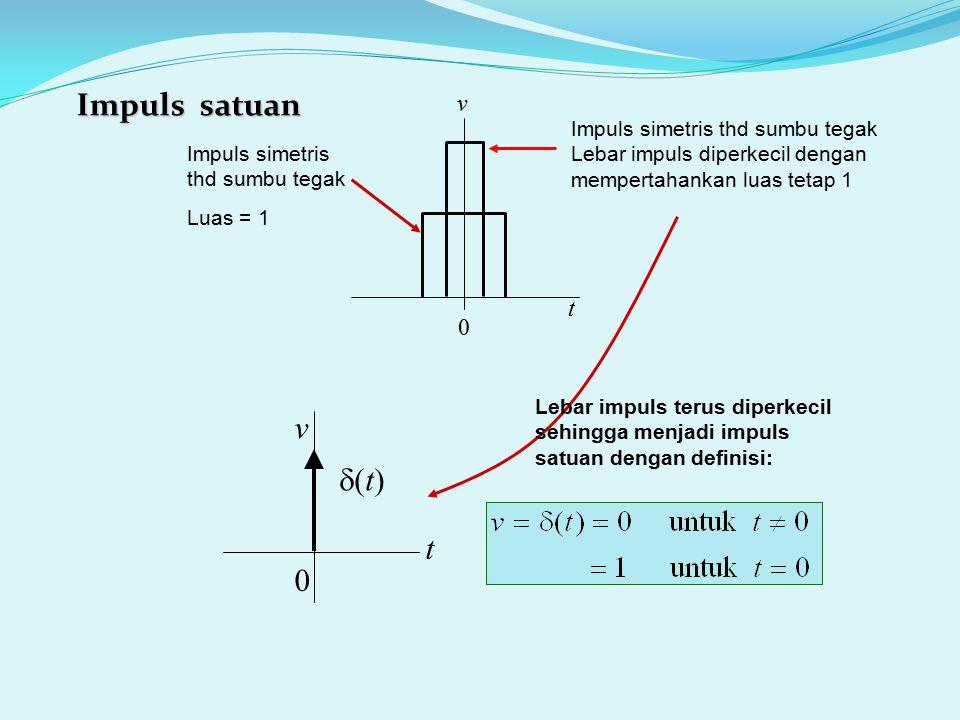 Impuls satuan v (t) t v t Impuls simetris thd sumbu tegak