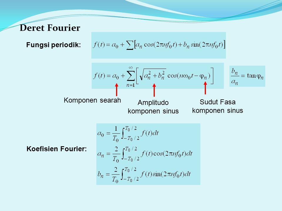 Deret Fourier Fungsi periodik: Komponen searah