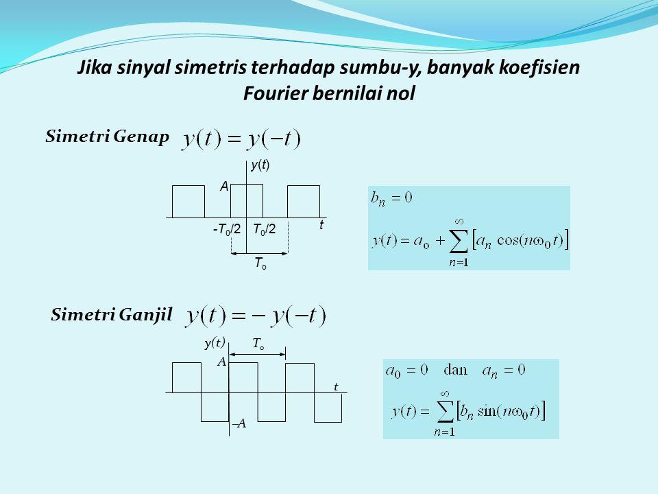 Jika sinyal simetris terhadap sumbu-y, banyak koefisien Fourier bernilai nol