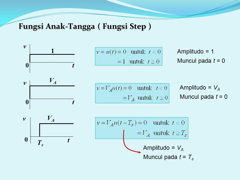 Fungsi Anak-Tangga ( Fungsi Step )