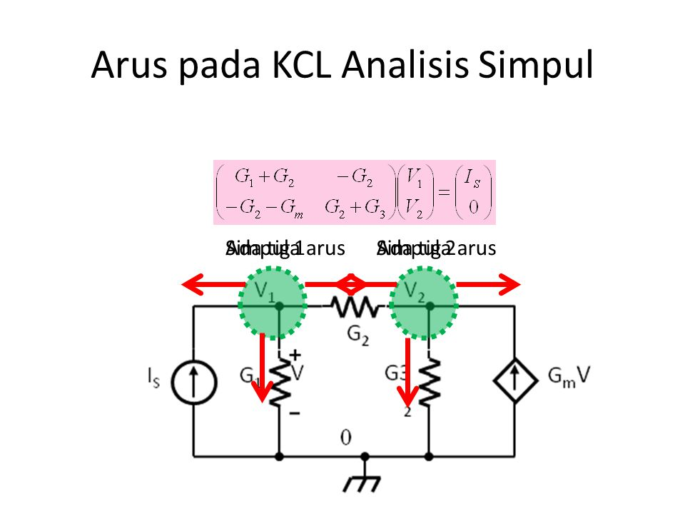 Arus pada KCL Analisis Simpul
