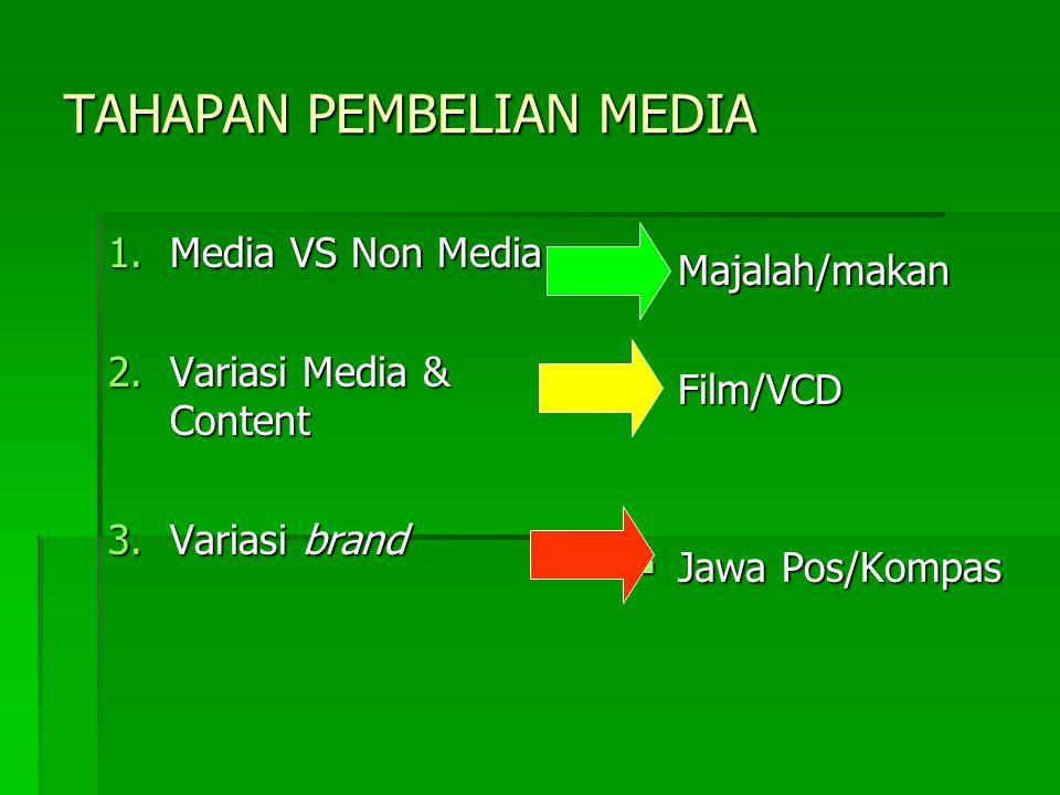 TAHAPAN PEMBELIAN MEDIA