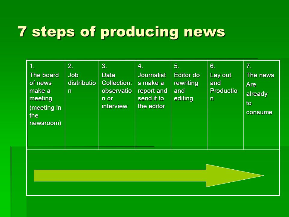 7 steps of producing news