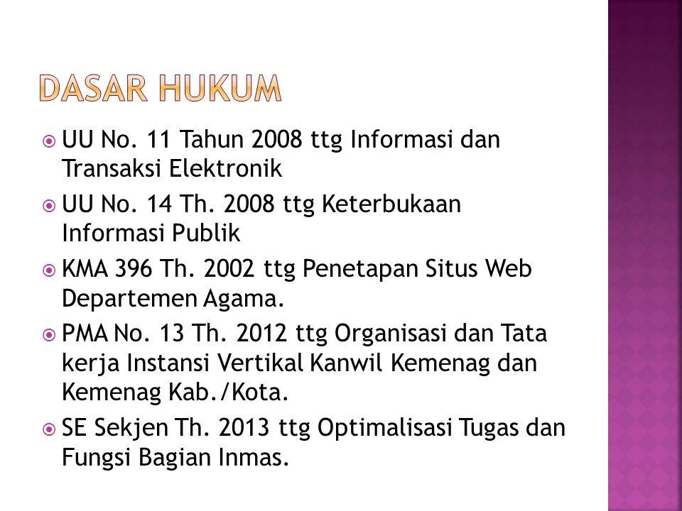 DASAR HUKUM UU No. 11 Tahun 2008 ttg Informasi dan Transaksi Elektronik. UU No. 14 Th. 2008 ttg Keterbukaan Informasi Publik.
