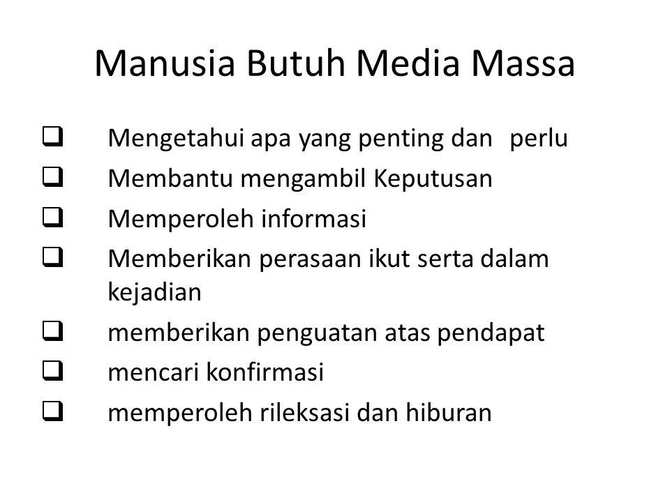 Manusia Butuh Media Massa