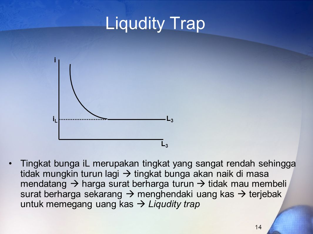 Liqudity Trap