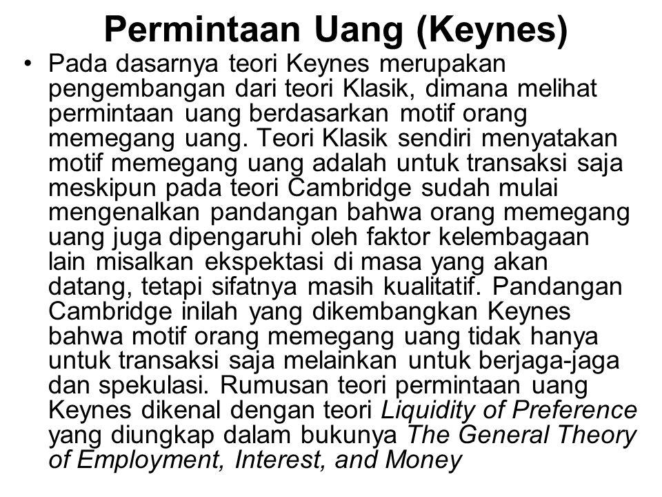 Permintaan Uang (Keynes)