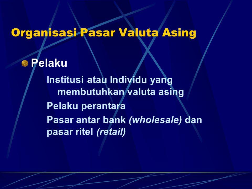 Organisasi Pasar Valuta Asing