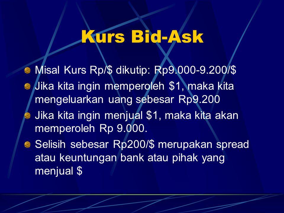 Kurs Bid-Ask Misal Kurs Rp/$ dikutip: Rp9.000-9.200/$
