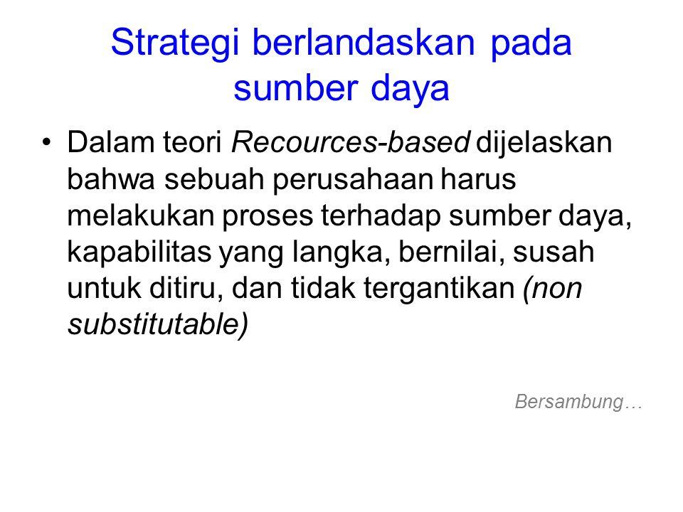 Strategi berlandaskan pada sumber daya