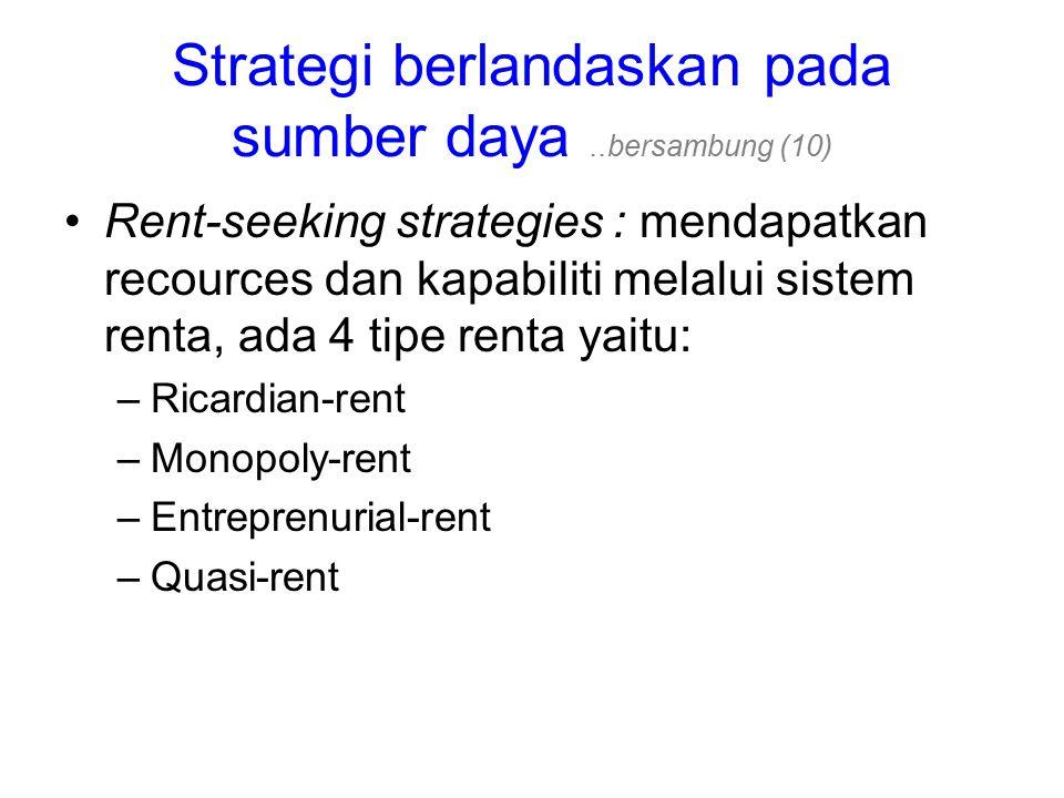 Strategi berlandaskan pada sumber daya ..bersambung (10)