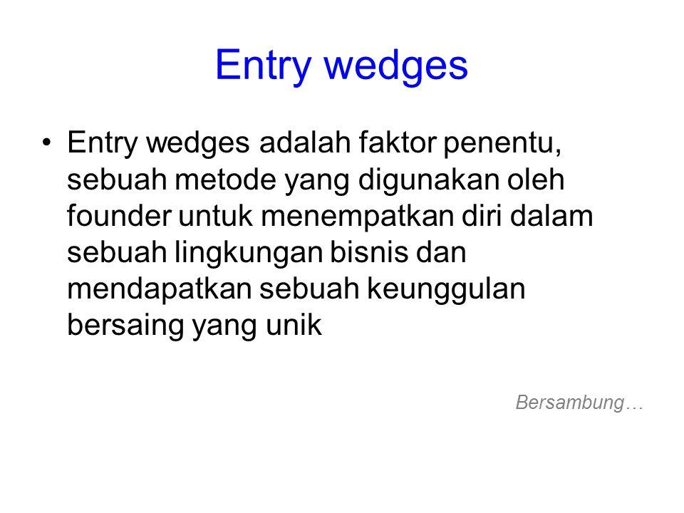 Entry wedges