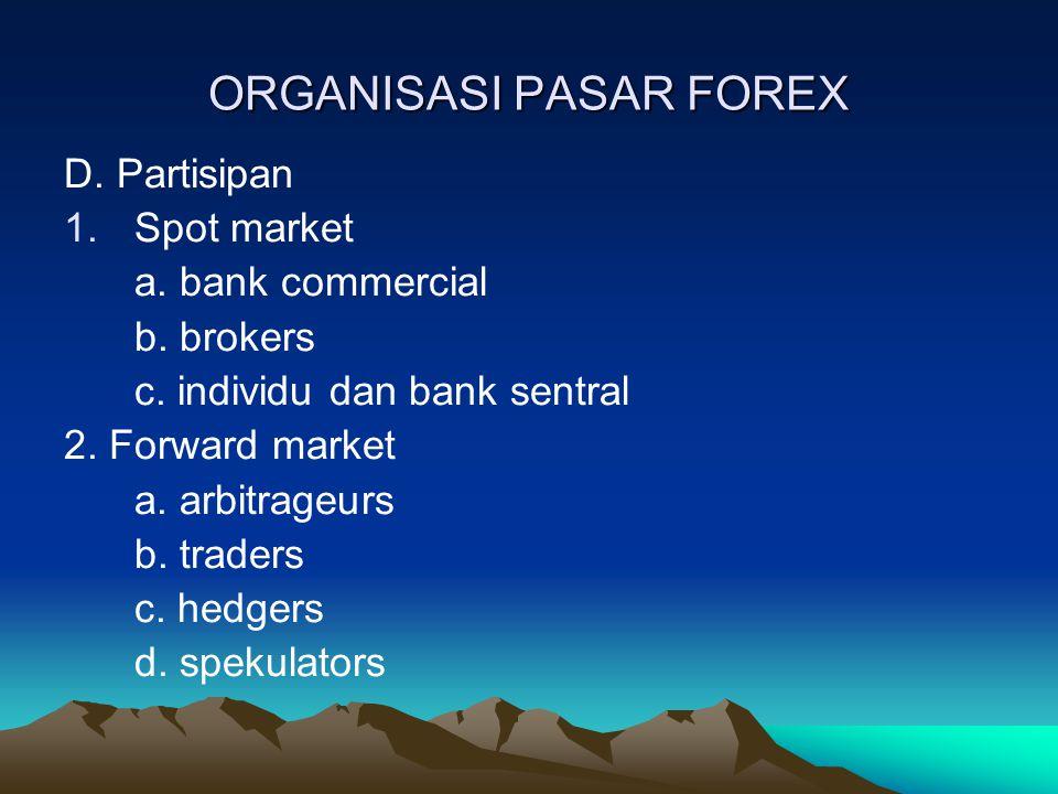 ORGANISASI PASAR FOREX