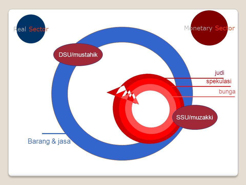 Barang & jasa Monetary Sector Real Sector DSU/mustahik judi spekulasi