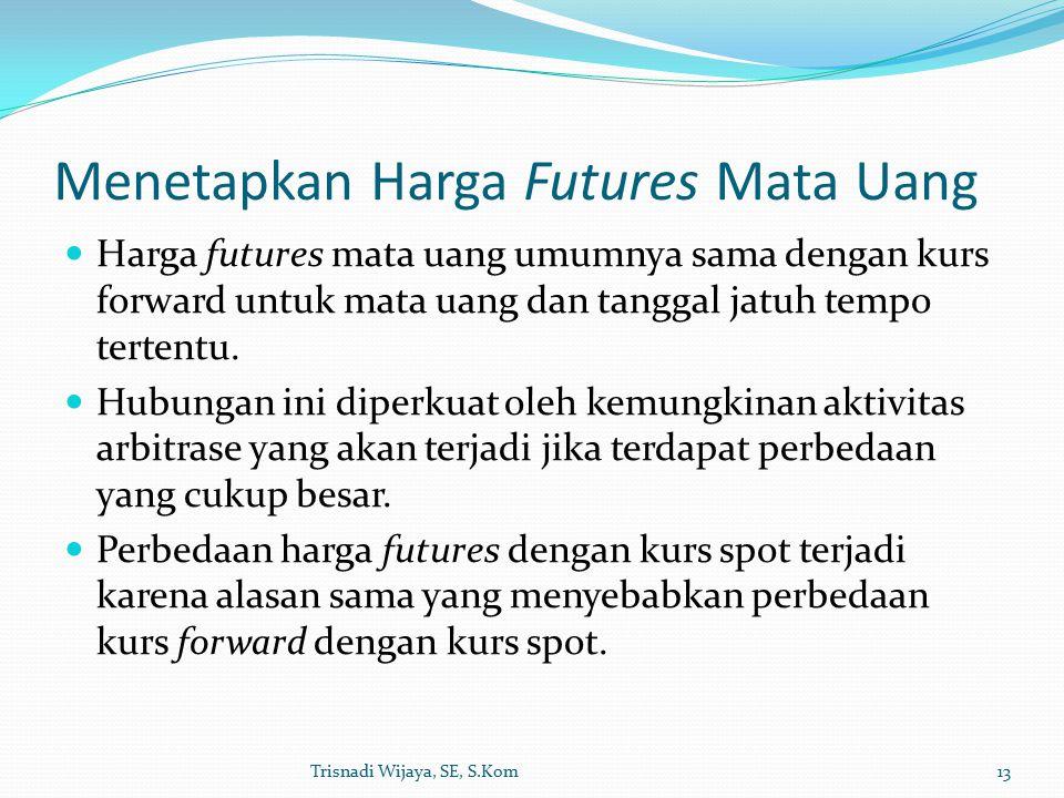 Menetapkan Harga Futures Mata Uang
