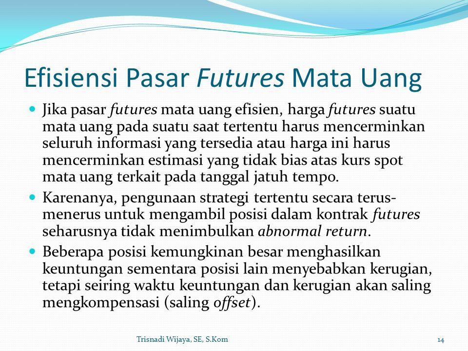 Efisiensi Pasar Futures Mata Uang