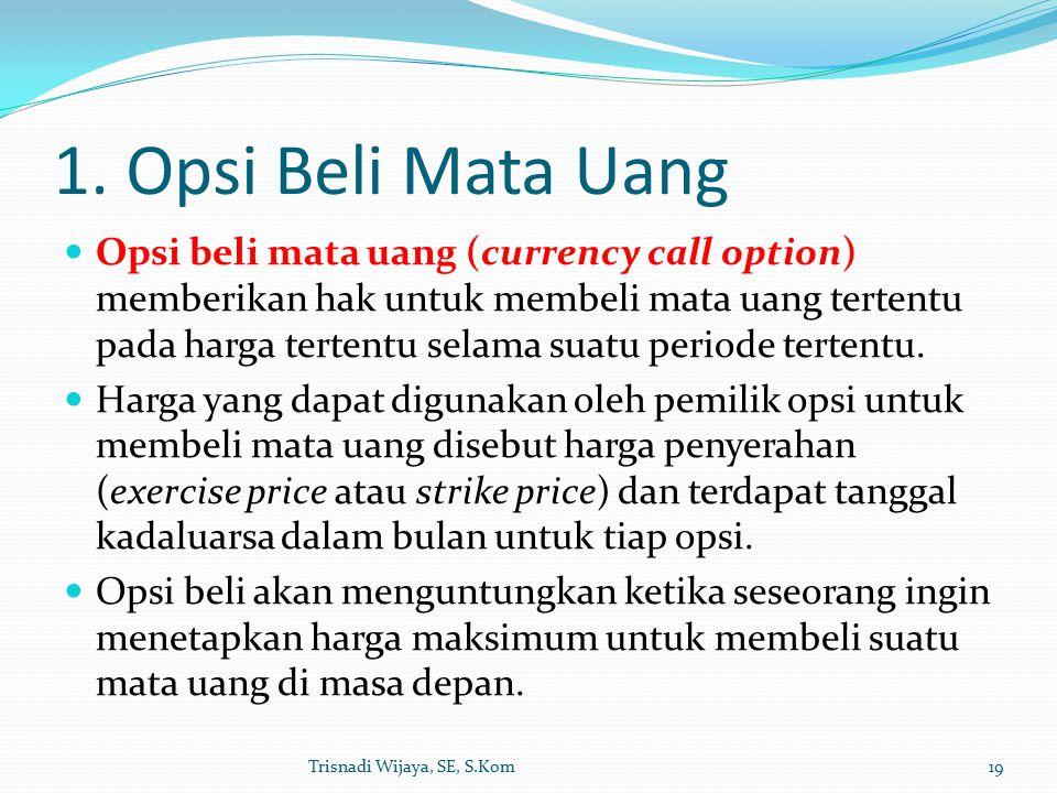 1. Opsi Beli Mata Uang