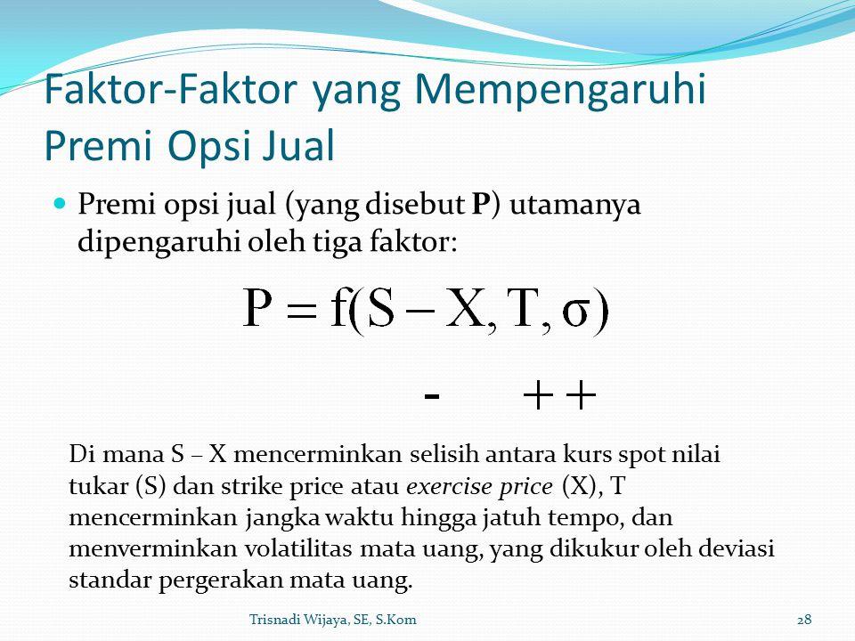 Faktor-Faktor yang Mempengaruhi Premi Opsi Jual