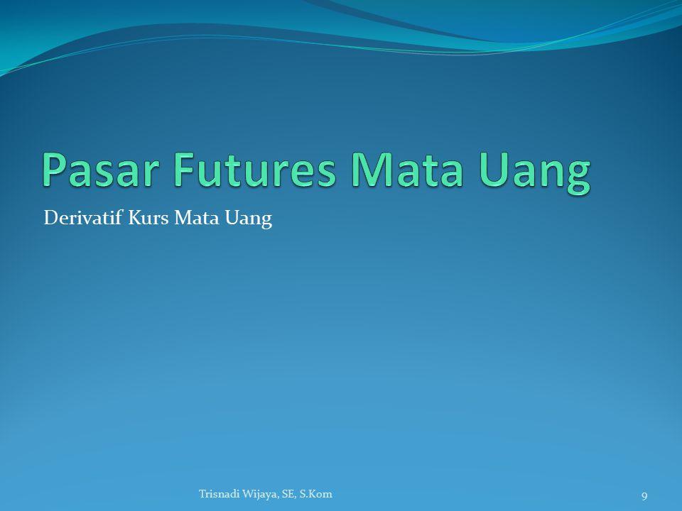 Pasar Futures Mata Uang