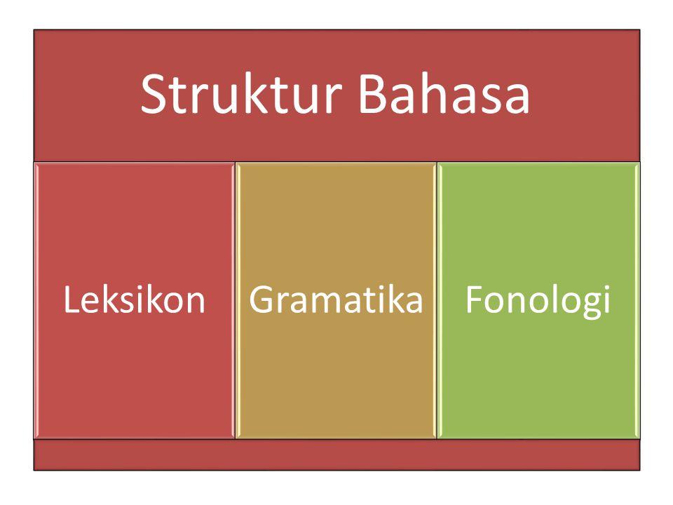 Struktur Bahasa Leksikon Gramatika Fonologi