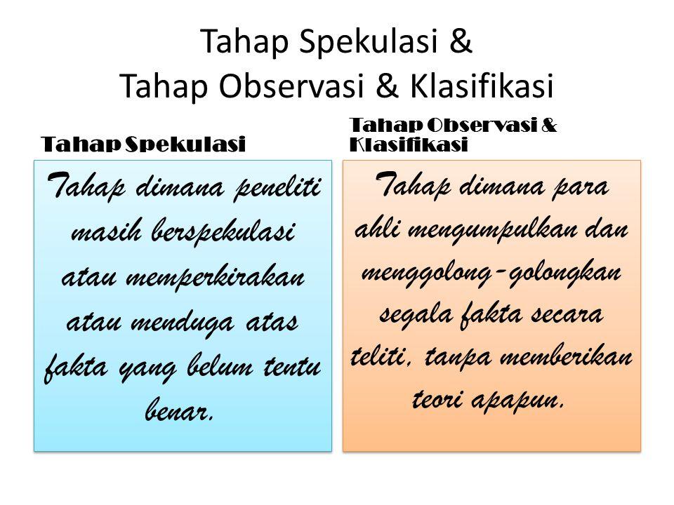 Tahap Spekulasi & Tahap Observasi & Klasifikasi