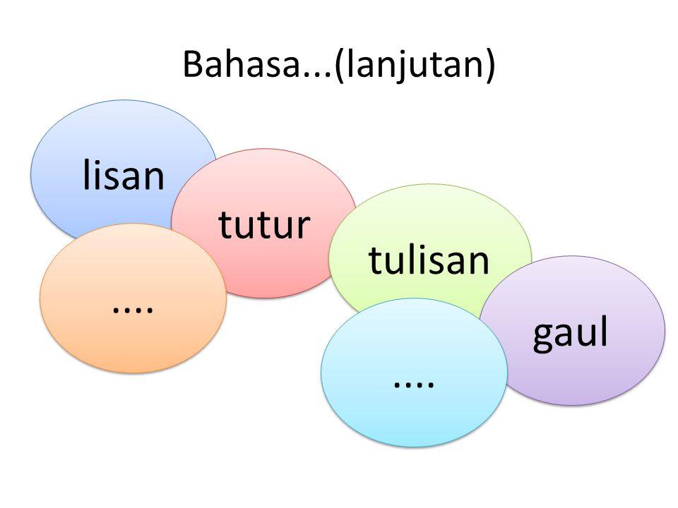Bahasa...(lanjutan) lisan tutur tulisan .... gaul ....