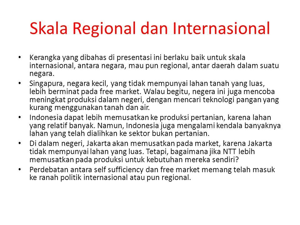 Skala Regional dan Internasional
