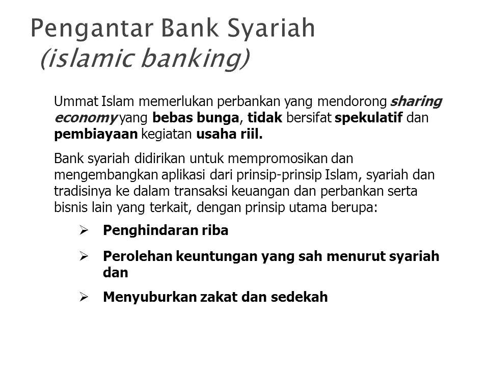 Pengantar Bank Syariah (islamic banking)