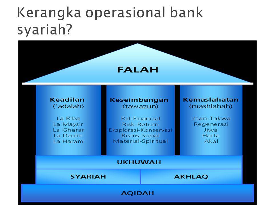 Kerangka operasional bank syariah