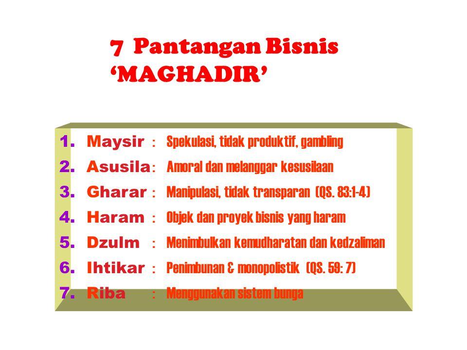 Pantangan Bisnis 'MAGHADIR'