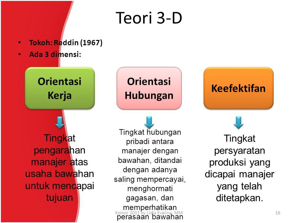 Teori 3-D Orientasi Kerja Orientasi Hubungan Keefektifan