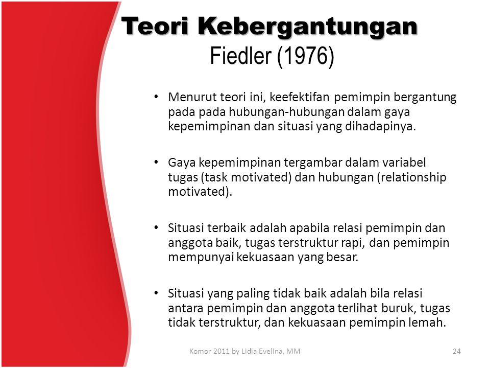 Teori Kebergantungan Fiedler (1976)