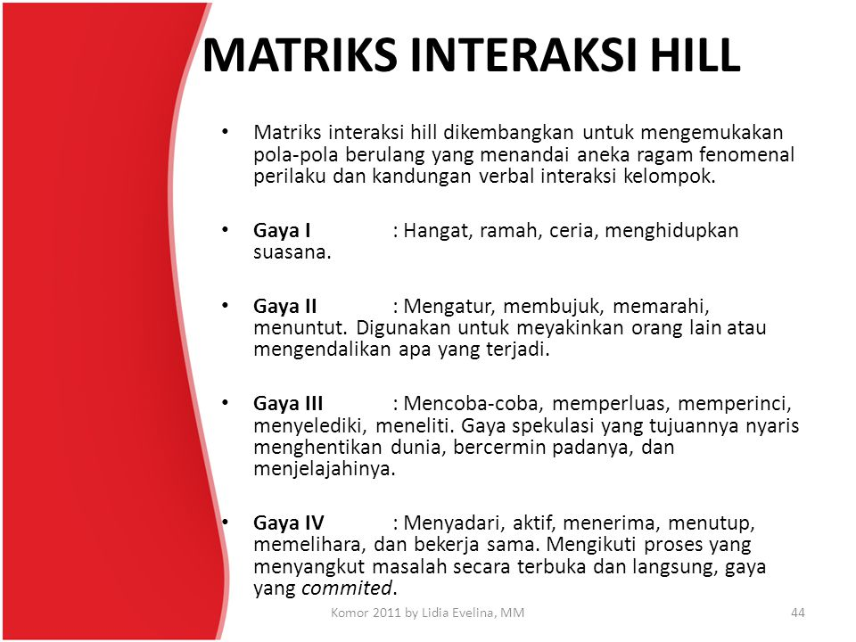 MATRIKS INTERAKSI HILL