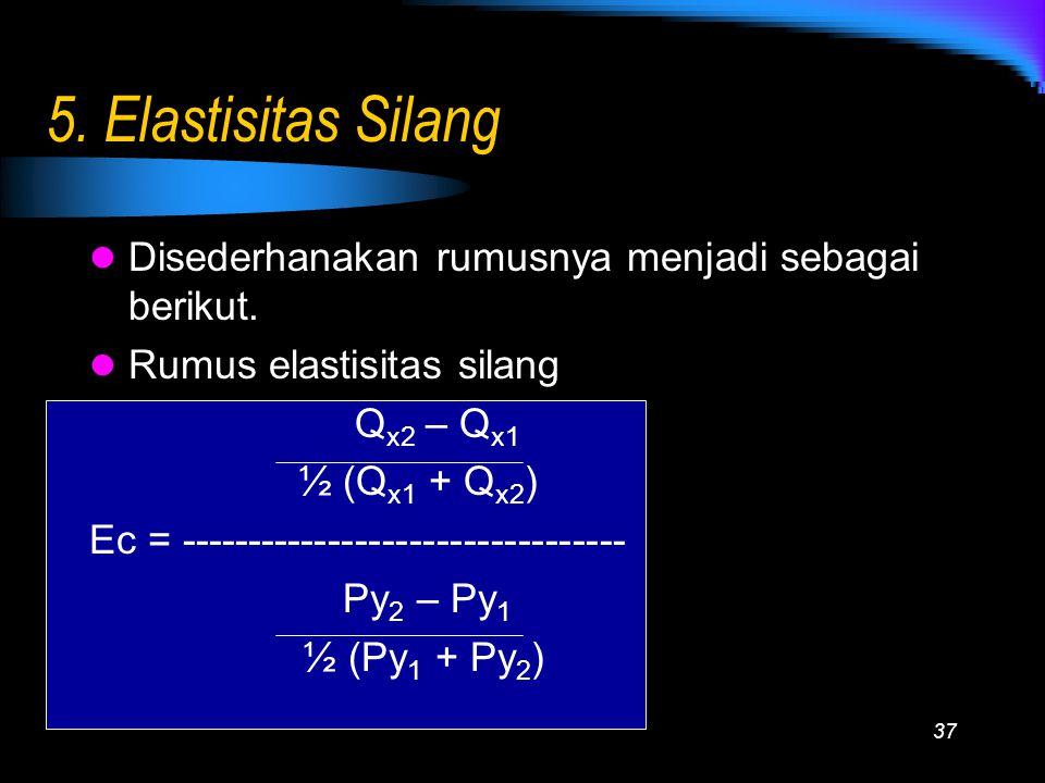5. Elastisitas Silang Disederhanakan rumusnya menjadi sebagai berikut.