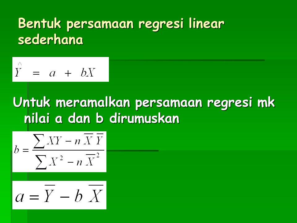 Bentuk persamaan regresi linear sederhana