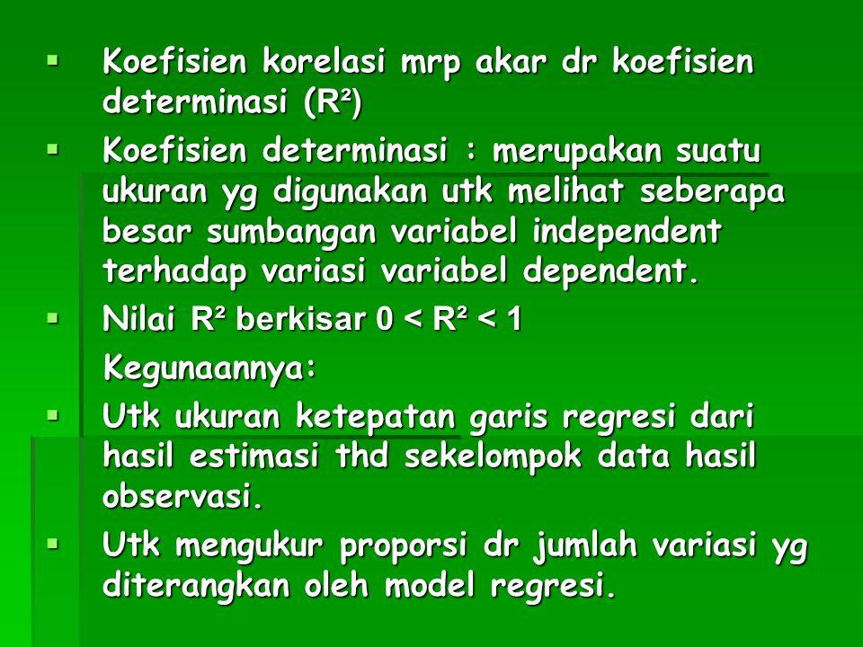 Koefisien korelasi mrp akar dr koefisien determinasi (R²)