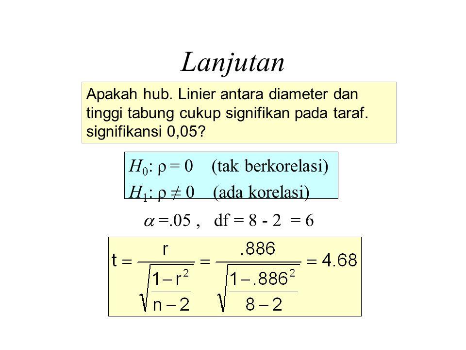 Lanjutan H0: ρ = 0 (tak berkorelasi) H1: ρ ≠ 0 (ada korelasi)