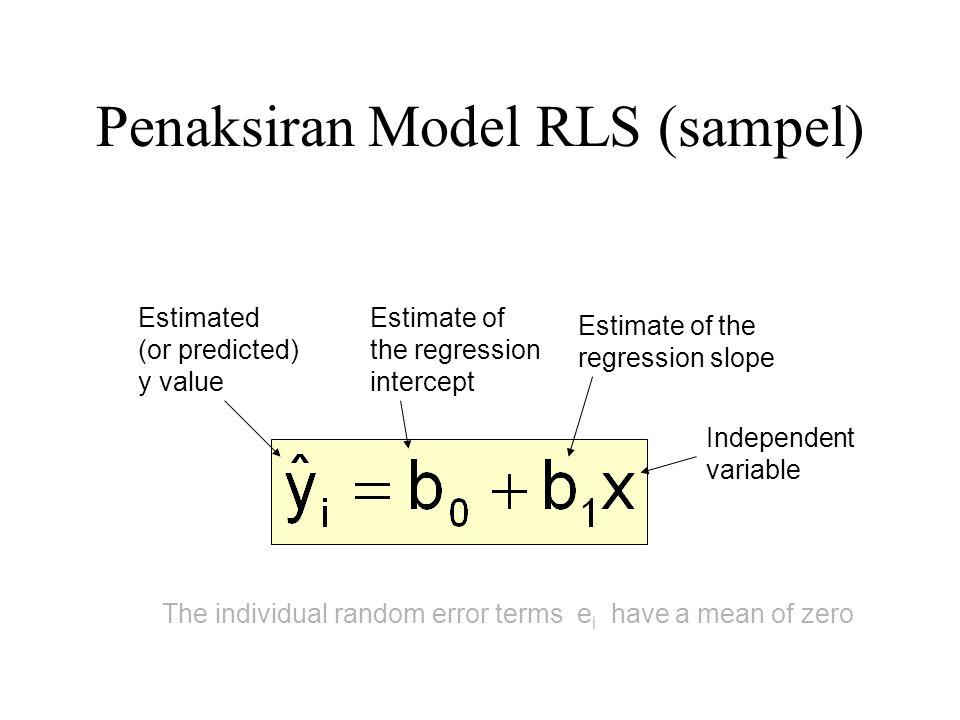Penaksiran Model RLS (sampel)