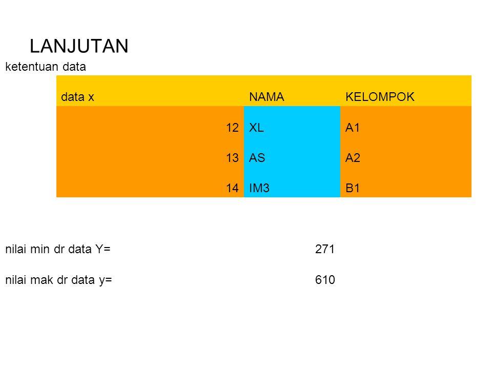 LANJUTAN ketentuan data data x NAMA KELOMPOK 12 XL A1 13 AS A2 14 IM3