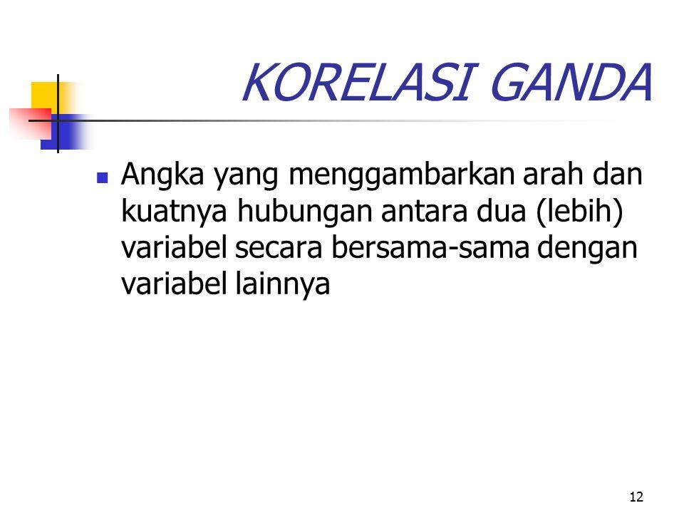 KORELASI GANDA Angka yang menggambarkan arah dan kuatnya hubungan antara dua (lebih) variabel secara bersama-sama dengan variabel lainnya.