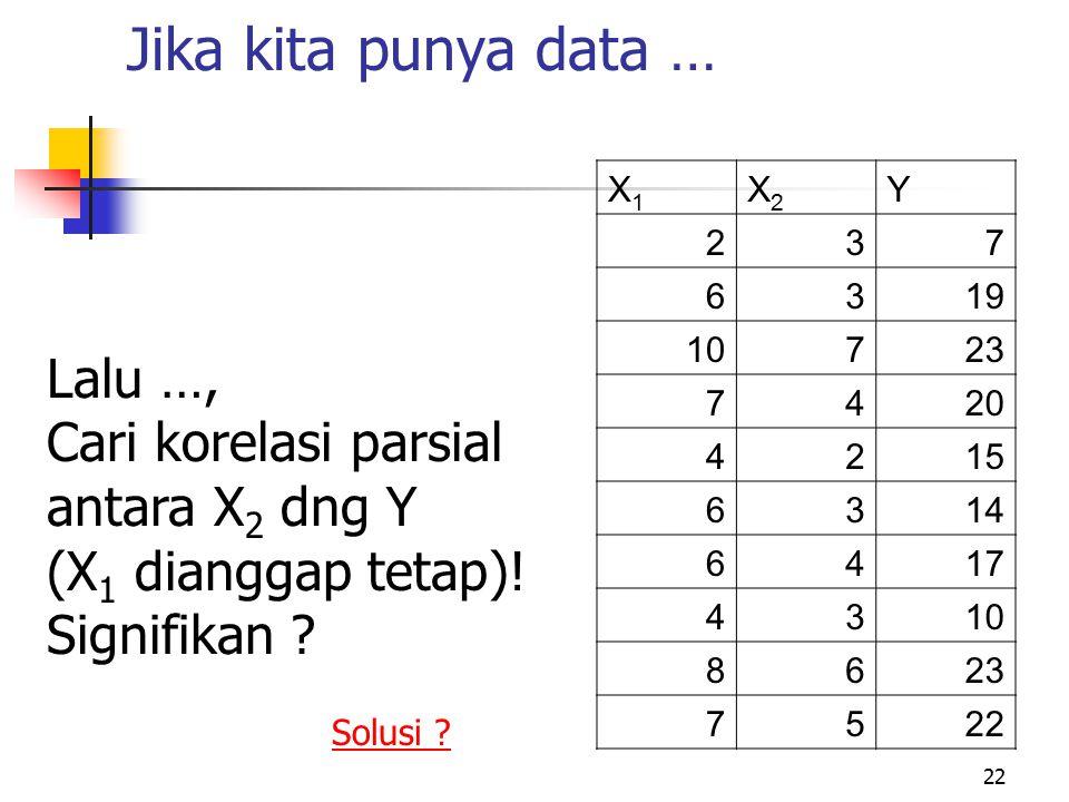 Jika kita punya data … Lalu …, Cari korelasi parsial antara X2 dng Y