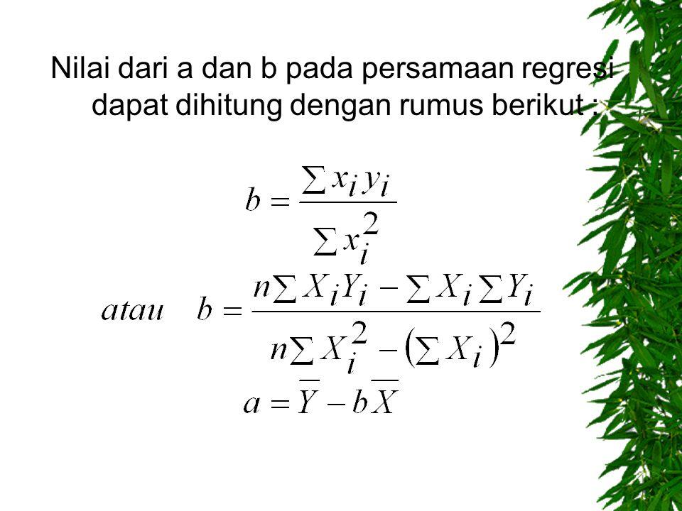 Nilai dari a dan b pada persamaan regresi dapat dihitung dengan rumus berikut :