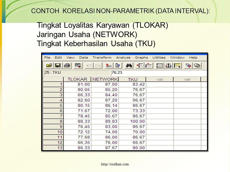 Tingkat Loyalitas Karyawan (TLOKAR) Jaringan Usaha (NETWORK)