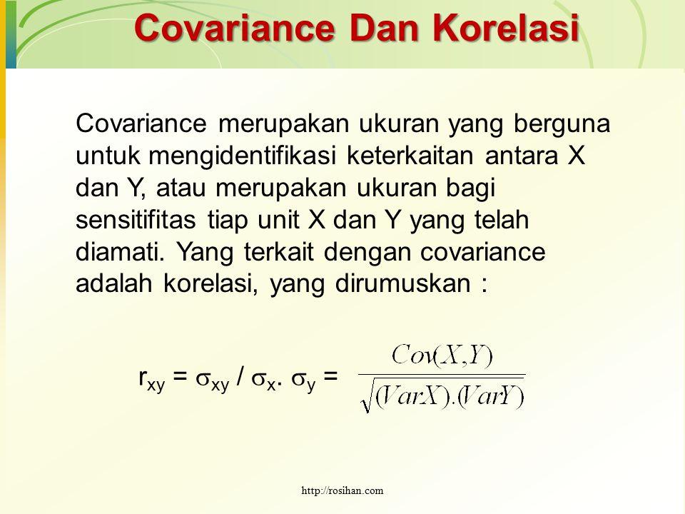 Covariance Dan Korelasi