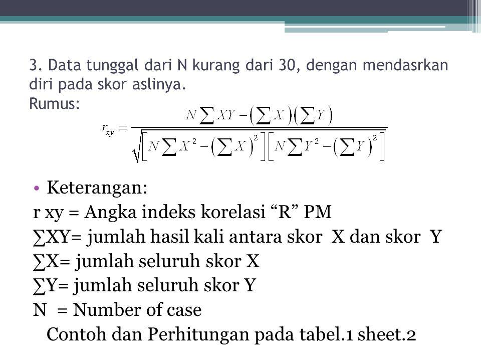 r xy = Angka indeks korelasi R PM