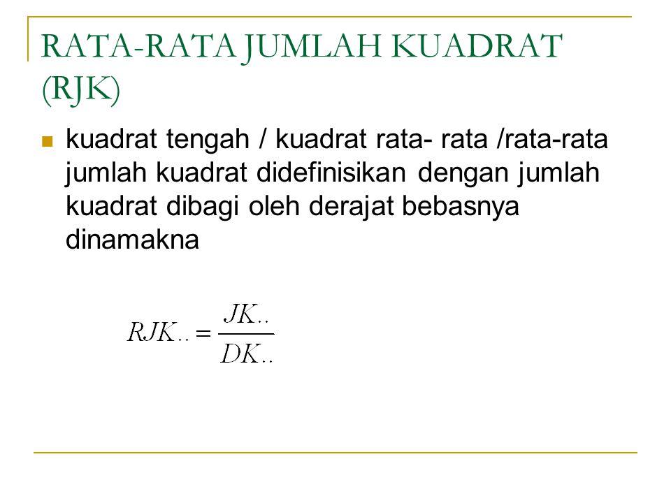 RATA-RATA JUMLAH KUADRAT (RJK)